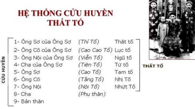 Cuu Huyen That To The Hien Viec Tho 9 Doi 7 To